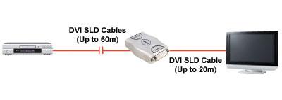 DVI Repeater / Extender, 80m